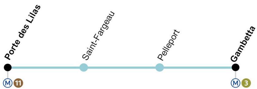 Plan ligne 3 bis métro de Paris