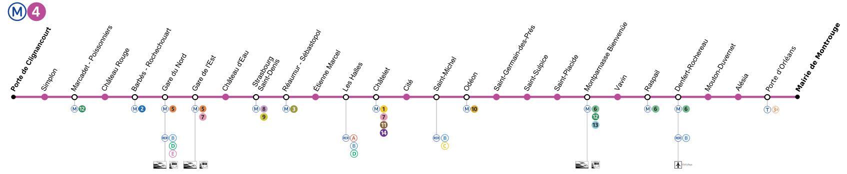 Plan ligne 4 métro de Paris